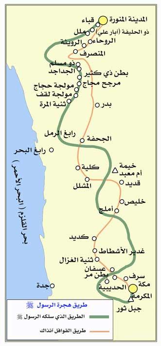 خريطة مسار الهجرة